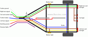 wiring diagram for led lights wiring diagrams wiring diagram for motorcycle led lights and hernes