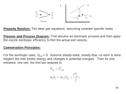 property relation the ideal gas equations assuming constant specific heats