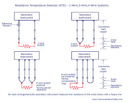 3 wire thermocouple wiring diagram gallery wiring diagram sample 3 wire rtd wiring diagram at 3 Wire Rtd Schematic