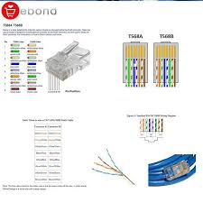 rj45 plug wiring diagram wiring diagram and hernes rj45 pinout wiring diagrams for cat5e or cat6 cable