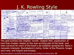 j k rowling s writing style writing remidies  j k rowling s writing style
