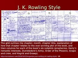j k rowling s writing style writing remidies j k rowling s writing style