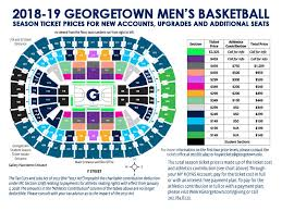 Capital Arena Seating Chart Capital One Arena Seating Chart Georgetown University