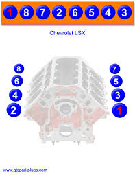 similiar litre chevy engine keywords chevrolet 3 4 v6 engine diagram get image about wiring diagram