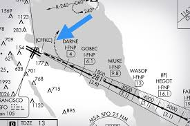 Sfo Runway Chart Quiz Do You Know These 6 Common Approach Chart Symbols