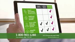 call humana customer service humana medicare advantage plan tv commercial start with healthy
