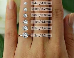 Engagement Ring Diamond Size Chart 1ct 2ct 3ct Ring Etsy