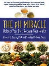 The Ph Miracle Alkaline Acid Food Chart The Ph Miracle Alkaline Acid Food Chart Yahoo Image Search