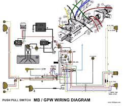g503 wwii willys and ford early 1941 1942 jeep wiring diagram ford model a wireing diagram at Ford Model A Wiring Diagram