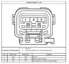 hello i have a 04 escalade dr1 hid lights the ballasts them to terminals pins 1 and 3 of your hid ballast connectors pin 1 is ground pin 3 is 12v supply for low beam please refer the diagram below