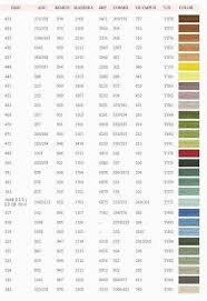 Madeira Embroidery Thread Colour Chart Photo 03 Dmc Anchor Semco Madeira J P Cosmo Olympus Y D