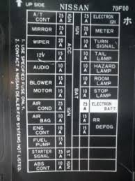 94 240sx fuse diagram wiring diagram \u2022 S13 Silvia 94 240sx fuse diagram images gallery