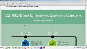 ebook project ms sql server 2008 interview questions answers v2 ebook project ms sql server 2008 interview questions answers v2