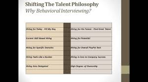 better hires through behavioral interviewing better hires through behavioral interviewing