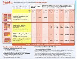 Infant Tylenol Dosage Chart 2017 Motrin Ibuprofen Dosing2 Motrin Dosage Chart Charts For