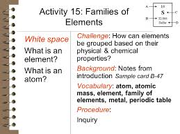Chemistry of Materials - ppt video online download