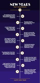 One Year Timeline Template 20 Timeline Template Examples And Design Tips Venngage