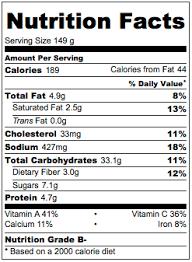 jiffy cornbread nutrition. Contemporary Jiffy Nutritional Source CalorieCount For Jiffy Cornbread Nutrition I