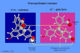 All About Acid Base Indicators And Tritation What Is Acid Base