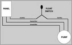 flygt float switch wiring diagram images well pump float switch submersible pump float switch diagram submersible wiring