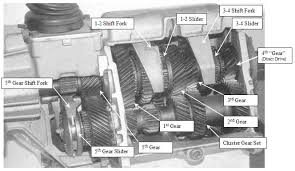 mustang faq wiring engine info veryuseful com mustang tech engine images 5 speed cutaway illustrated jpg