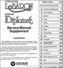 94 dodge shadow radio wiring diagram wirdig 1993 chrysler lebaron wiring diagram wiring diagrams and schematics