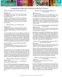 10 Commandments Chart Jesus Replaces Ten Commandments