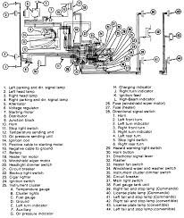 1992 ford f150 wiring diagram 1992 image wiring wiring diagram for a 1992 ford f150 5 8 1993 ford 5 8l engine on 1992