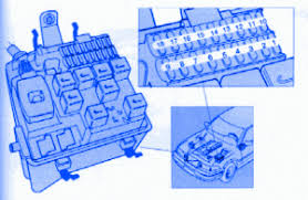 volvo 850 1997 fuse box block circuit breaker diagram  carfusebox volvo 850 1997 fuse box block circuit breaker diagram