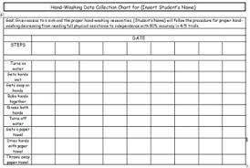 Life Skills Data Collection Charts