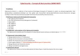 - Cybersecurity mindmap amp; Case concepts Practices Study Best