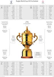 Rugby World Cup 2019 Wallchart Download Your Free Printable