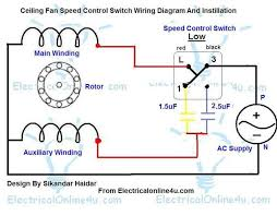 ceiling fan wiring diagrams wiring diagram schematics ceiling fan speed control switch wiring diagram