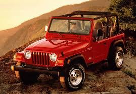 jeep yj wallpaper. Modren Jeep Intended Jeep Yj Wallpaper