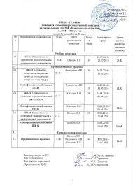 Отчет по практике бухгалтерский учет в администрации сельского  Деятельность администрации сельского поселения Отчет по