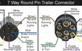 semi truck trailer plug wiring diagram wiring diagram Semi Truck Wiring 7 Pin Plug car way wiring diagram trailer best round photos for semi wire 7 Prong Plug Wiring Diagram