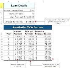 Simple Interest Loan Amortization Schedule Interest Only Amortization Schedule Excel Mortgage Loan