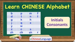 Does the chinese alphabet really exist? Learn Chinese Alphabet 23 Initials Consonants Learn Mandarin Chinese Alphabet Pinyin Pronunciation Youtube