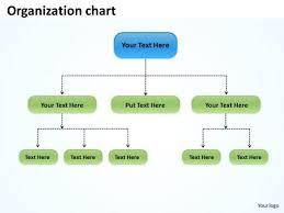 Marketing Diagram Organization Flow Chart Consulting