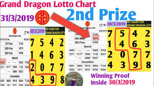 Lotto Chart Grand Dragon Lotto Chart For 31 3 2019 Winning Proof Inside