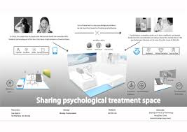 Mental Health Design Guidelines Sharing Psycho Space If World Design Guide