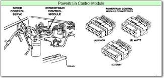 2010 jeep patriot fuse box diagram on 2010 images free download Jeep Liberty 2005 Fuse Box 2010 jeep patriot fuse box diagram 15 2008 saturn astra fuse box diagram 2008 jeep liberty fuse diagram jeep liberty 2004 fuse box location