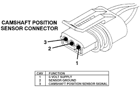 1999 ford f350 wiring schematic on 1999 images free download 1999 F350 Wiring Diagram 1999 ford f350 wiring schematic 13 1999 ford f450 wiring schematic 1999 ford f350 stereo wiring diagram 1999 ford f350 wiring diagram