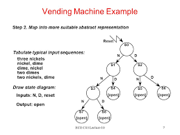 State Diagram Vending Machine New ECE C48 Lecture 48 Lecture 48 Finite State Machine Design Hai Zhou