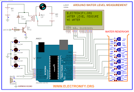 water level measurement using arduino uno r3 and water sensors schematic diagram