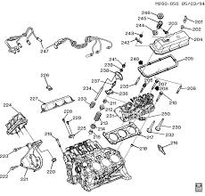similiar gm 3 8 intake diagram keywords diagram 2008 chevy impala 3 5 engine chevy tahoe parts diagram gm 4 3