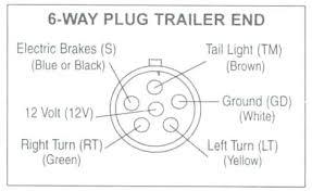 6 way light wiring diagram wiring diagrams best round trailer light plug 6 way plug trailer end trailer light plug pj trailer wiring diagram 6 way light wiring diagram