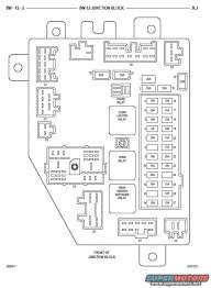 engaging wiring diagrams for 1999 ford f150 4 best images of 05 1998 jeep grand cherokee fuse box diagram at 1999 Jeep Cherokee Fuse Panel Diagram