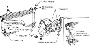 repair guides engine mechanical radiator and cooling fan fig