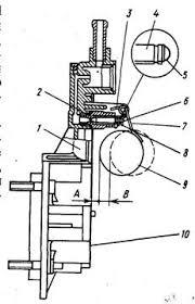 Промышленность производство Ремонт и техническое обслуживание  При несоответствии проверяемых параметров требуемым проводят регулировочные работы на автомобиле или снимают карбюратор и топливный насос для ремонта